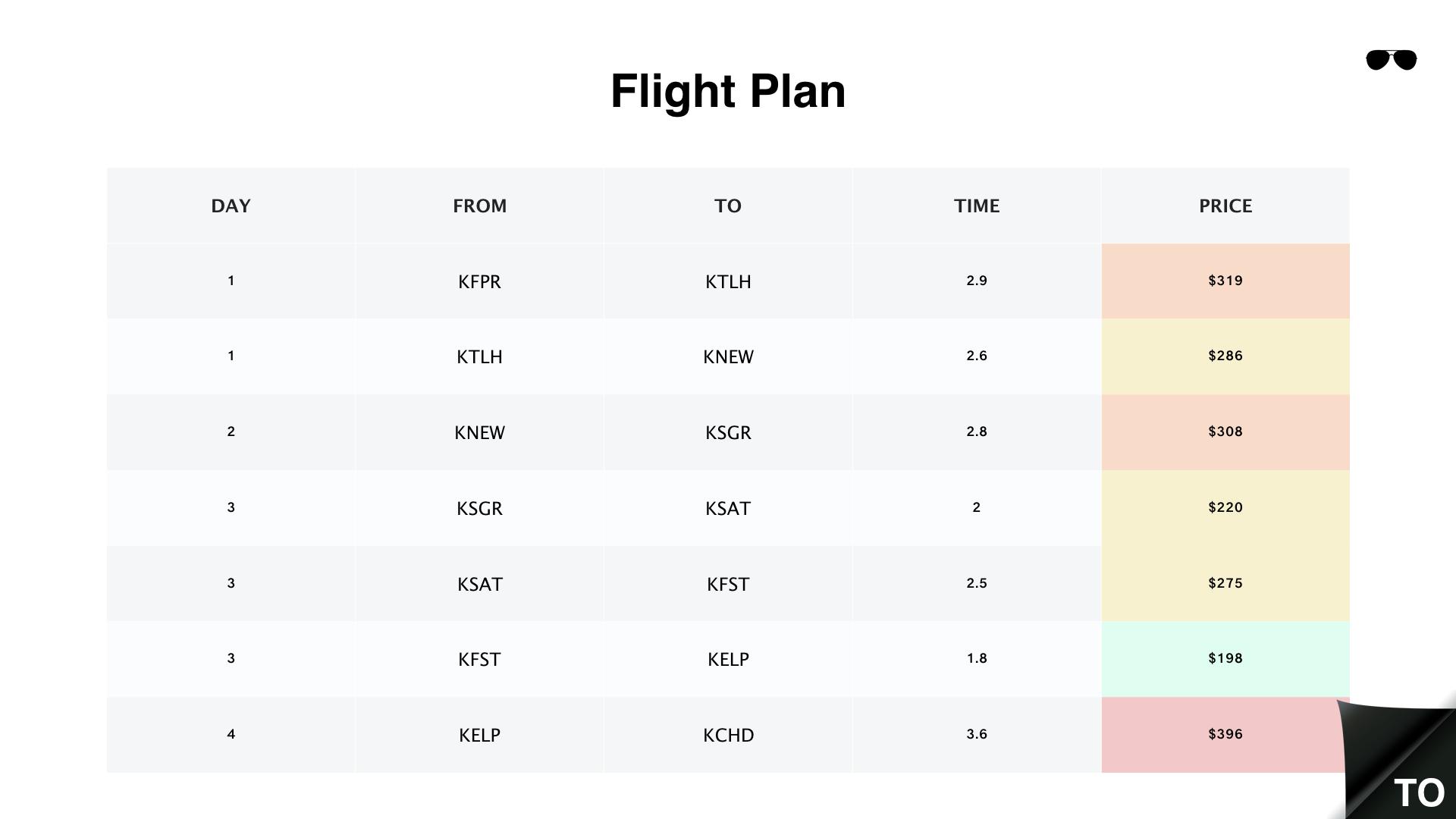 קורס טיס אזרחי תכנית טיסה הלוך